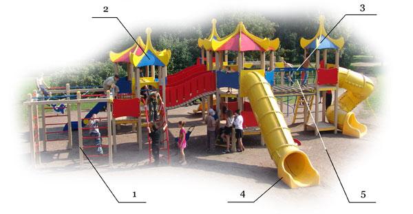 Площадки «КСИЛ»